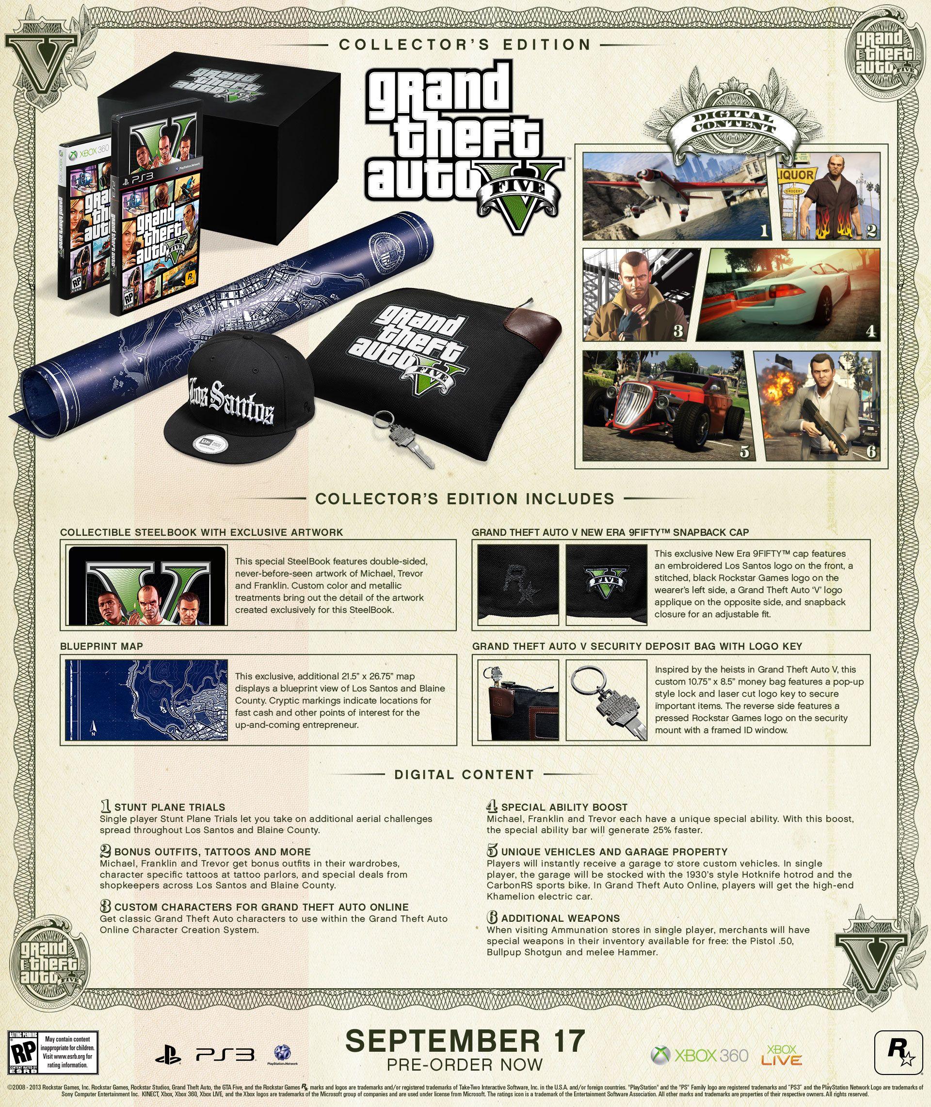 Коллекционное издание Grand Theft Auto V Collector's Edition