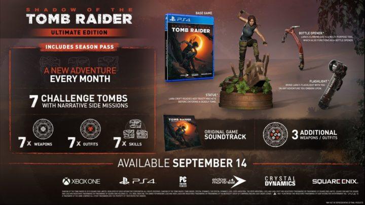 Shadow of the Tomb Raider & коллекционные издания